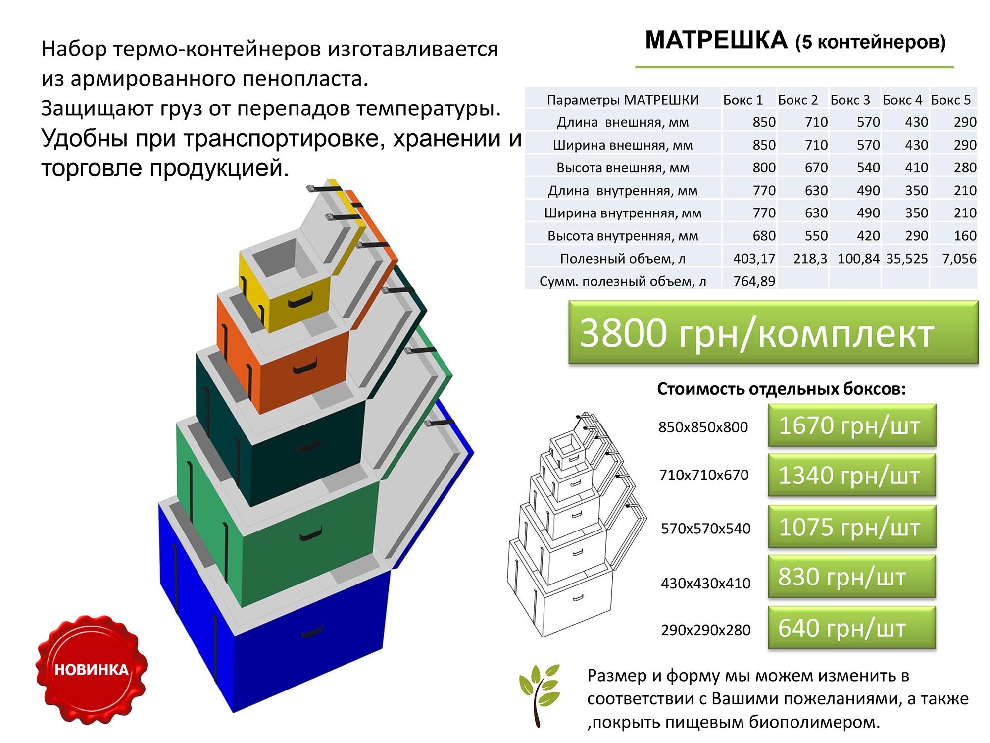 упаковка из пенопласта, Киев, Украина, заказать, купить, армированный пенопласт, термоупаковка из пенопласта